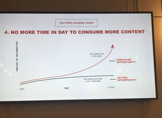No More Time in the Day to Consume More Content (IPA EffWeek 2017)
